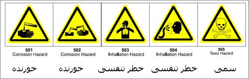 برچسب های ایمنی آزمایشگاه شیمی